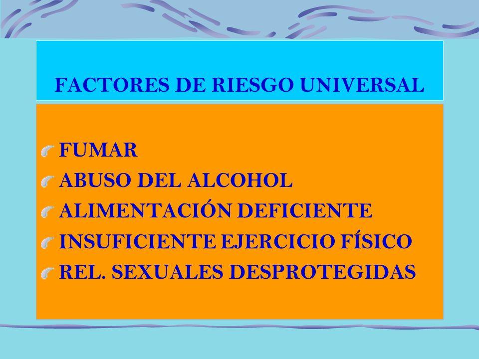 FACTORES DE RIESGO UNIVERSAL FUMAR ABUSO DEL ALCOHOL ALIMENTACIÓN DEFICIENTE INSUFICIENTE EJERCICIO FÍSICO REL. SEXUALES DESPROTEGIDAS