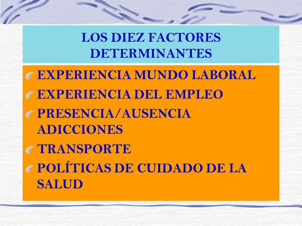 LOS DIEZ FACTORES DETERMINANTES EXPERIENCIA MUNDO LABORAL EXPERIENCIA DEL EMPLEO PRESENCIA/AUSENCIA ADICCIONES TRANSPORTE POLÍTICAS DE CUIDADO DE LA S