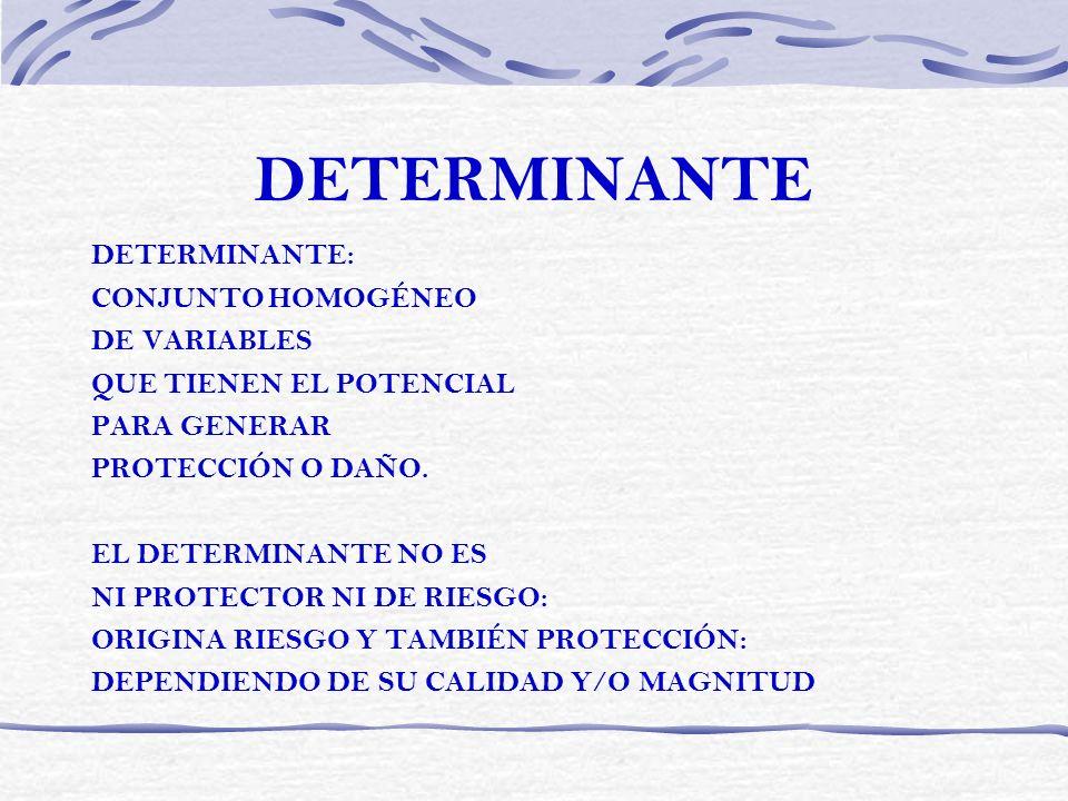 DETERMINANTE DETERMINANTE: CONJUNTO HOMOGÉNEO DE VARIABLES QUE TIENEN EL POTENCIAL PARA GENERAR PROTECCIÓN O DAÑO. EL DETERMINANTE NO ES NI PROTECTOR