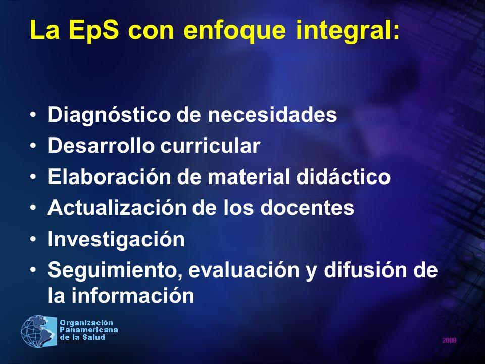 La EpS con enfoque integral: Diagnóstico de necesidades Desarrollo curricular Elaboración de material didáctico Actualización de los docentes Investig