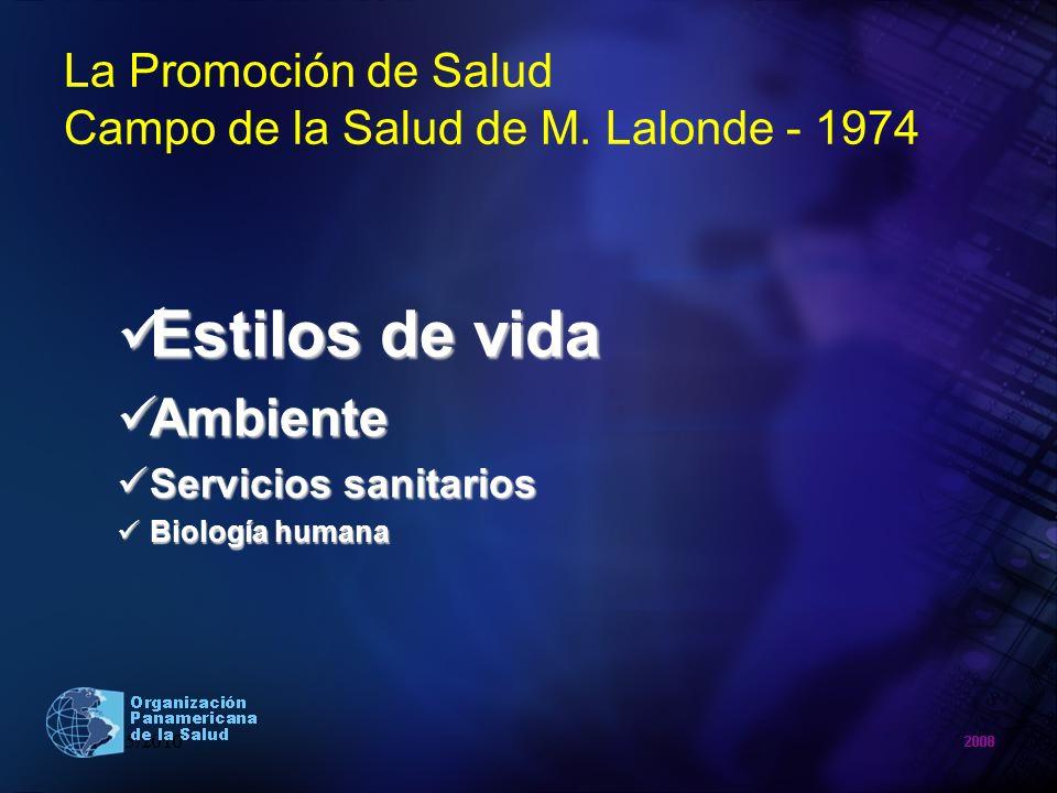 La Promoción de Salud Campo de la Salud de M. Lalonde - 1974 Estilos de vida Estilos de vida Ambiente Ambiente Servicios sanitarios Servicios sanitari
