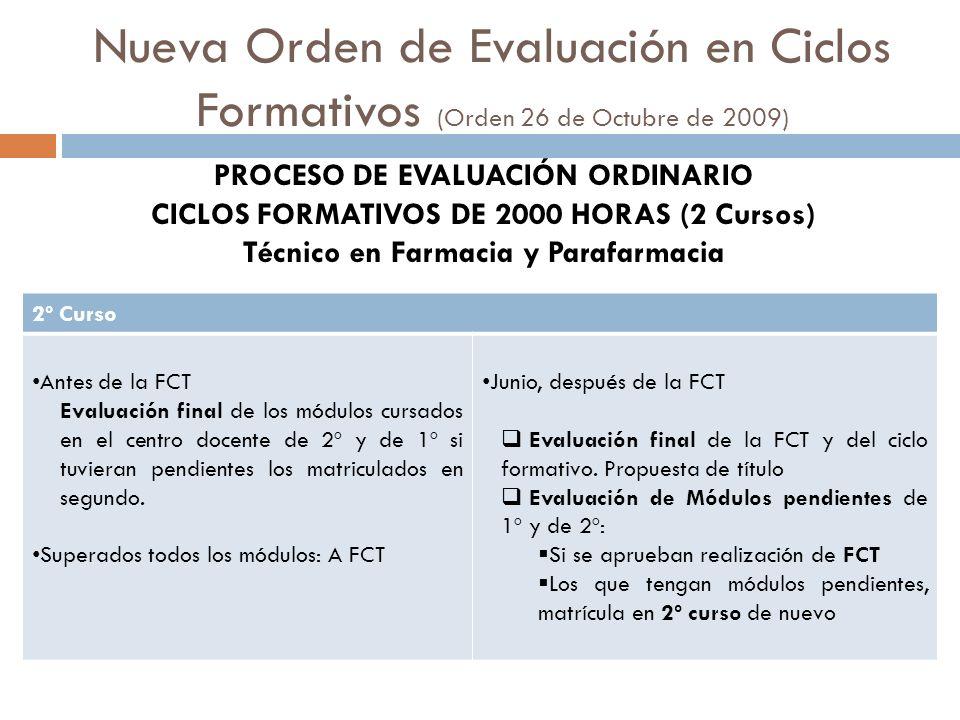 Nueva Orden de Evaluación en Ciclos Formativos (Orden 26 de Octubre de 2009) 2º Curso Antes de la FCT Evaluación final de los módulos cursados en el c