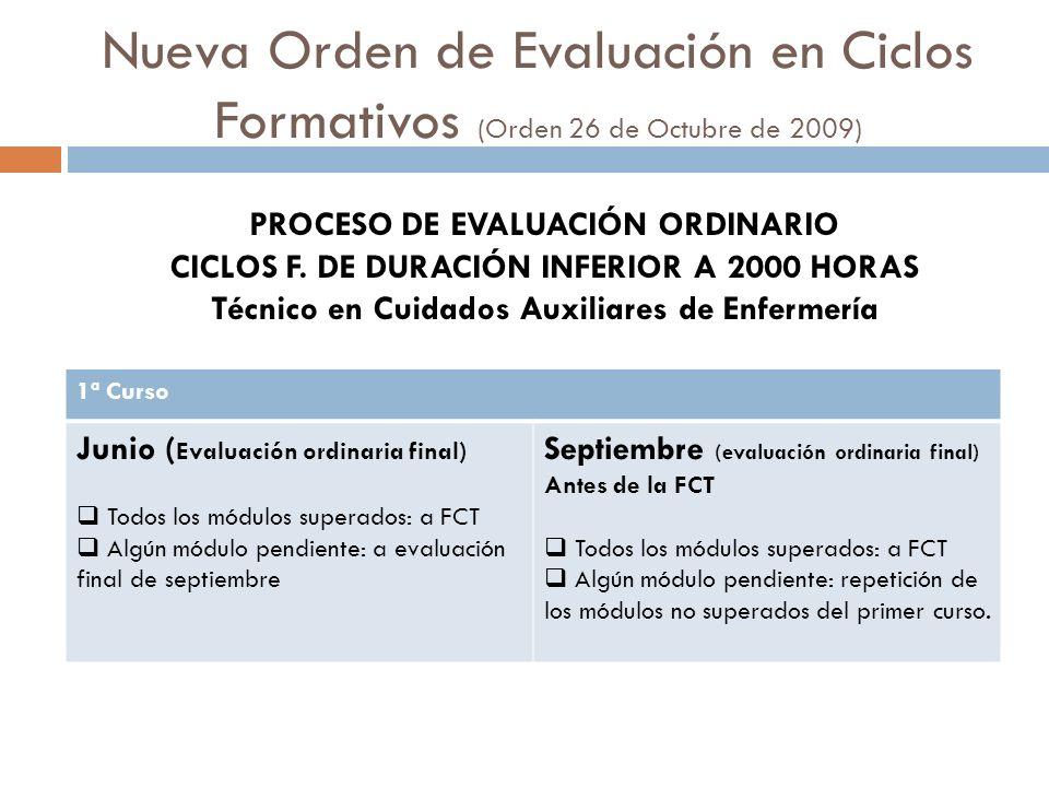 Nueva Orden de Evaluación en Ciclos Formativos (Orden 26 de Octubre de 2009) 1ª Curso Junio ( Evaluación ordinaria final) Todos los módulos superados: