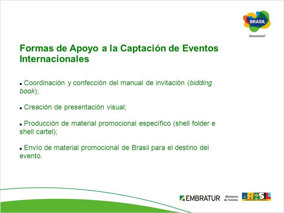 Formas de Apoyo a la Captación de Eventos Internacionales Coordinación y confección del manual de invitación (bidding book); Creación de presentación