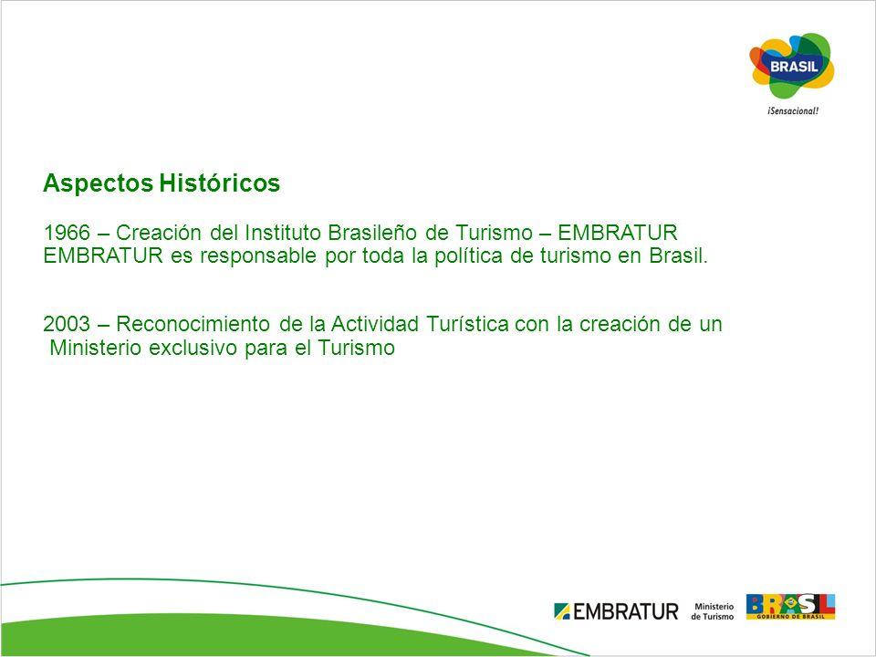 Aspectos Históricos 1966 – Creación del Instituto Brasileño de Turismo – EMBRATUR EMBRATUR es responsable por toda la política de turismo en Brasil. 2