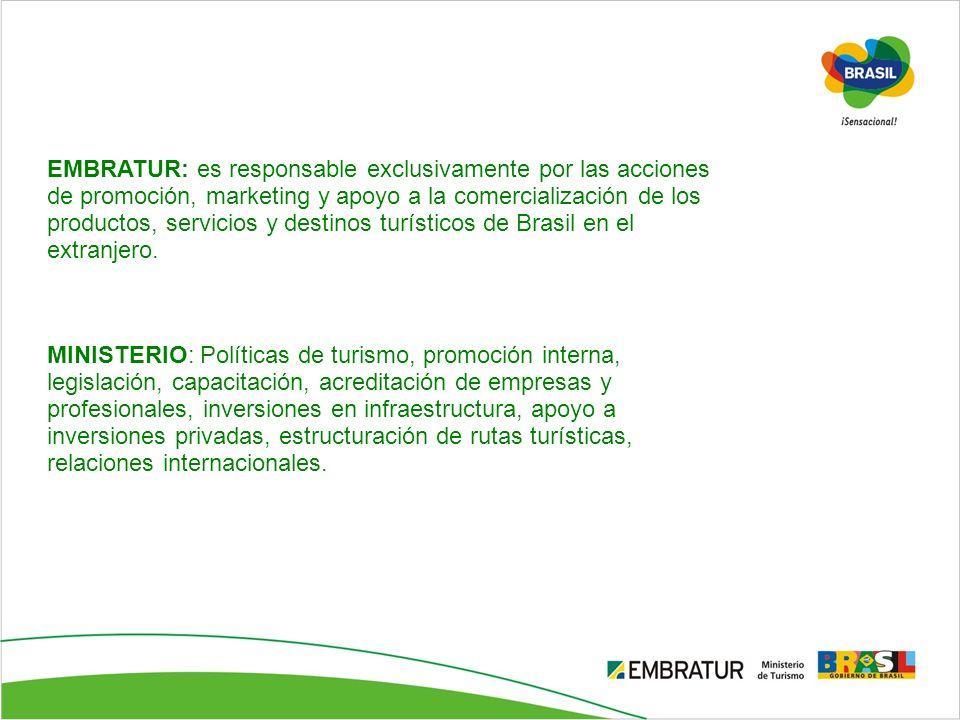 EMBRATUR: es responsable exclusivamente por las acciones de promoción, marketing y apoyo a la comercialización de los productos, servicios y destinos