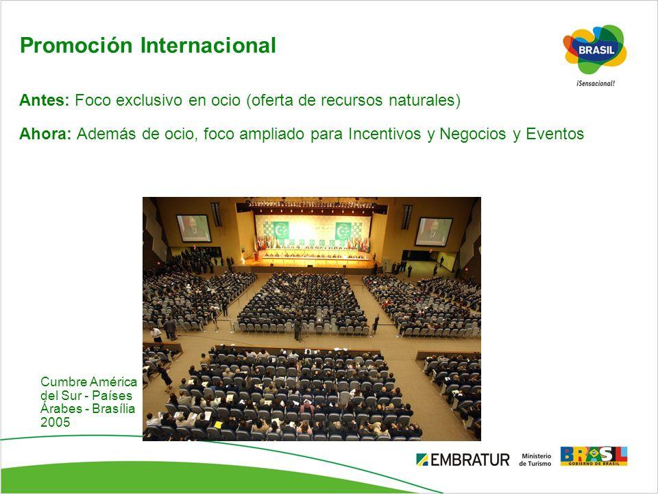 Promoción Internacional Antes: Foco exclusivo en ocio (oferta de recursos naturales) Ahora: Además de ocio, foco ampliado para Incentivos y Negocios y