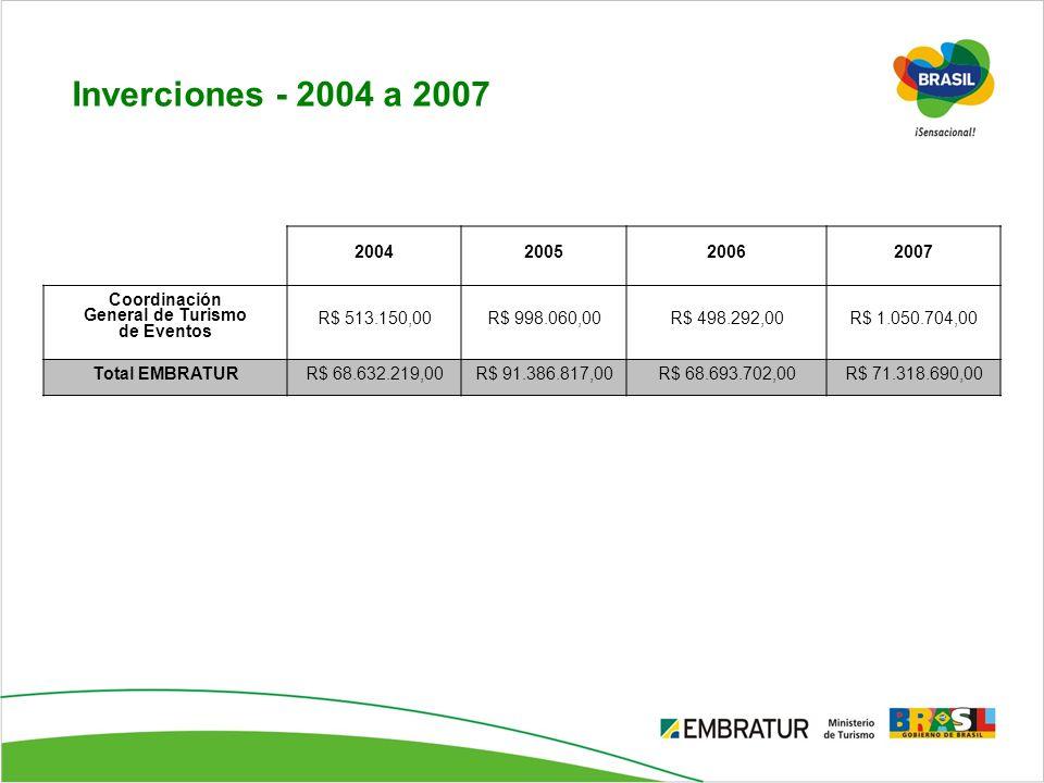 Inverciones - 2004 a 2007 2004200520062007 Coordinación General de Turismo de Eventos R$ 513.150,00R$ 998.060,00R$ 498.292,00R$ 1.050.704,00 Total EMB