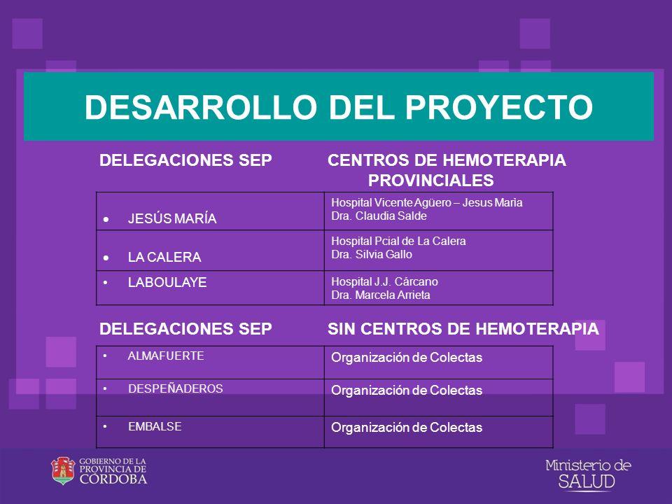 DESARROLLO DEL PROYECTO DELEGACIONES SEP CENTROS DE HEMOTERAPIA PROVINCIALES JESÚS MARÍA Hospital Vicente Agüero – Jesus Marìa Dra. Claudia Salde LA C