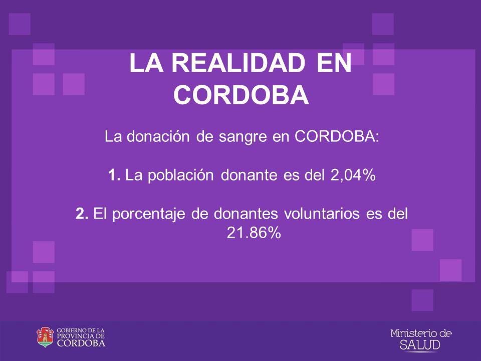 LA REALIDAD EN CORDOBA La donación de sangre en CORDOBA: 1. La población donante es del 2,04% 2. El porcentaje de donantes voluntarios es del 21.86%