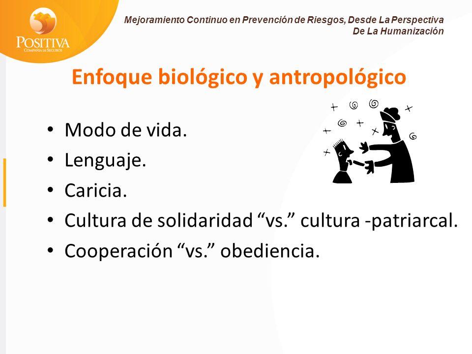 Enfoque biológico y antropológico Modo de vida.Lenguaje.