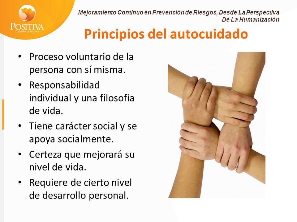 Principios del autocuidado Proceso voluntario de la persona con sí misma.