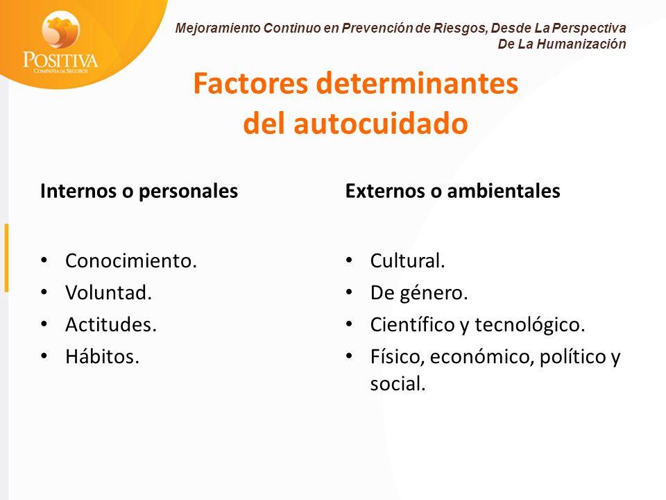 Factores determinantes del autocuidado Internos o personales Conocimiento.