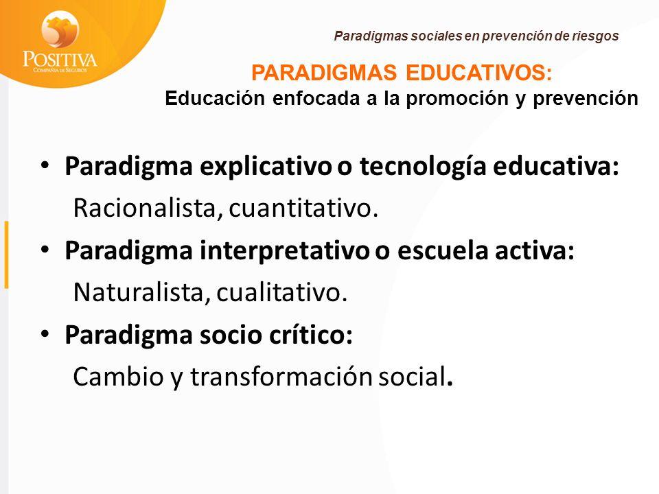 PARADIGMAS EDUCATIVOS: Educación enfocada a la promoción y prevención Paradigmas sociales en prevención de riesgos Paradigma explicativo o tecnología educativa: Racionalista, cuantitativo.