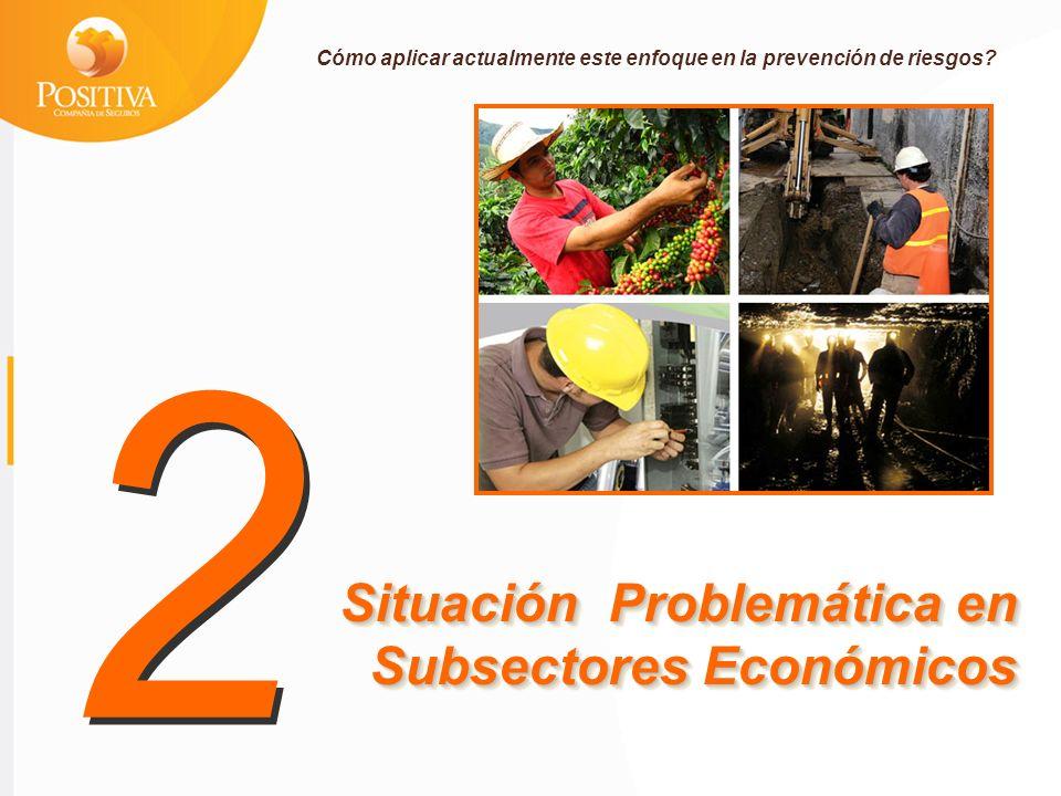 Situación Problemática en Subsectores Económicos Cómo aplicar actualmente este enfoque en la prevención de riesgos?