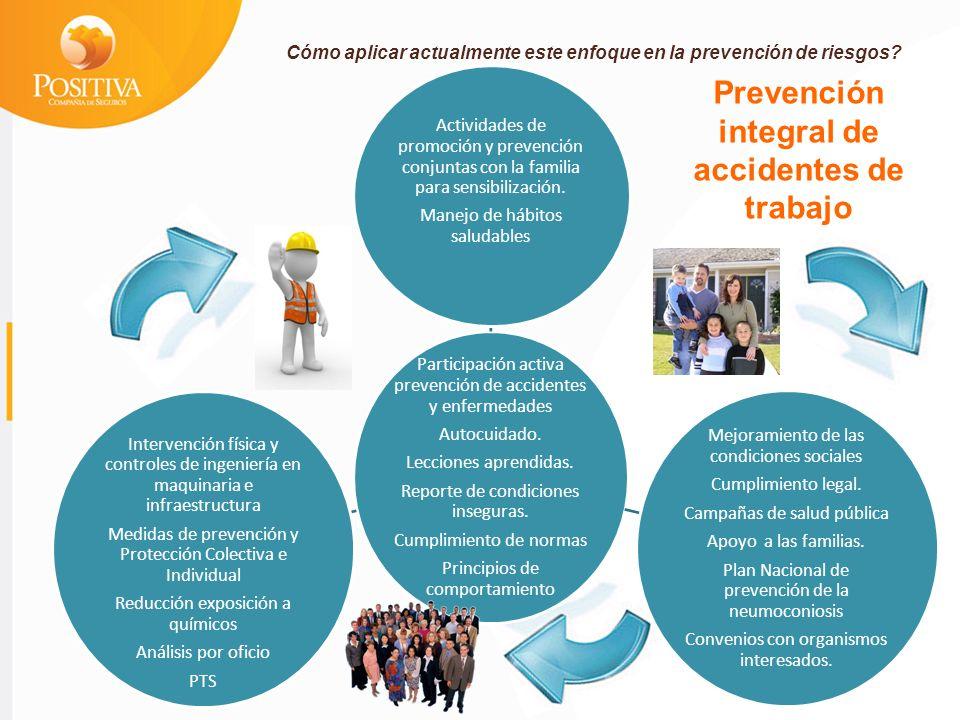 Participación activa prevención de accidentes y enfermedades Autocuidado.