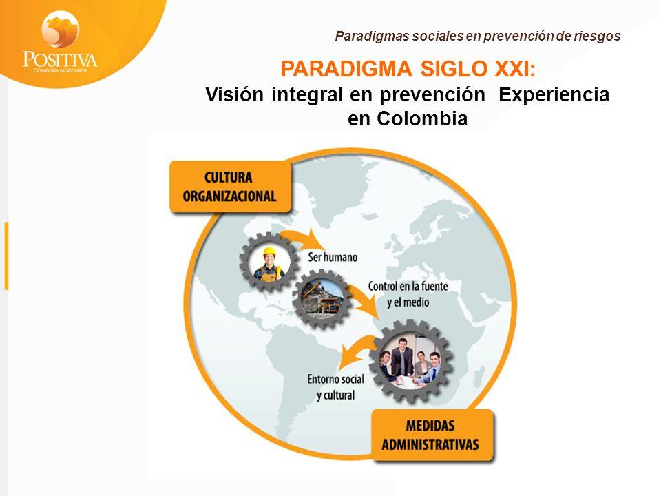 PARADIGMA SIGLO XXI: Visión integral en prevención Experiencia en Colombia Paradigmas sociales en prevención de riesgos