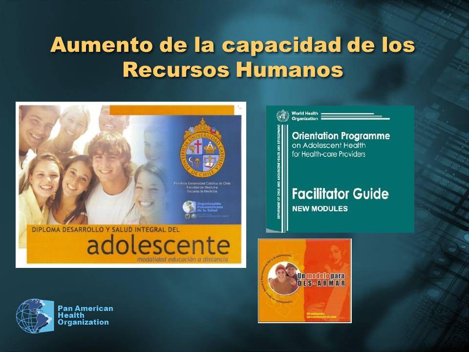 Pan American Health Organization Aumento de la capacidad de los Recursos Humanos
