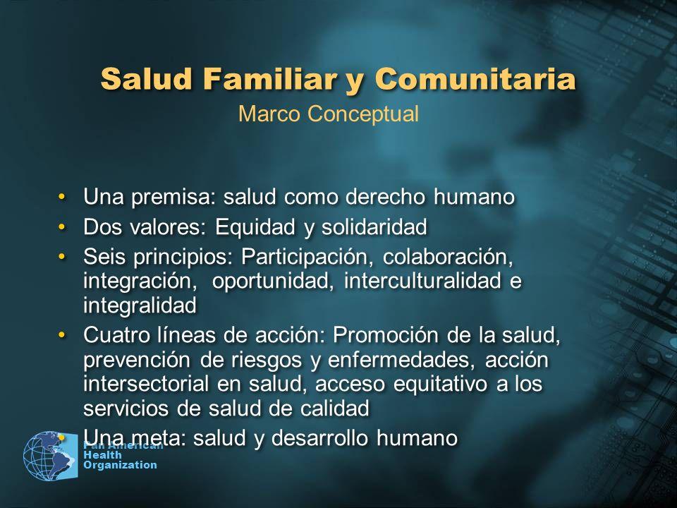 Pan American Health Organization Salud Familiar y Comunitaria Una premisa: salud como derecho humano Dos valores: Equidad y solidaridad Seis principio