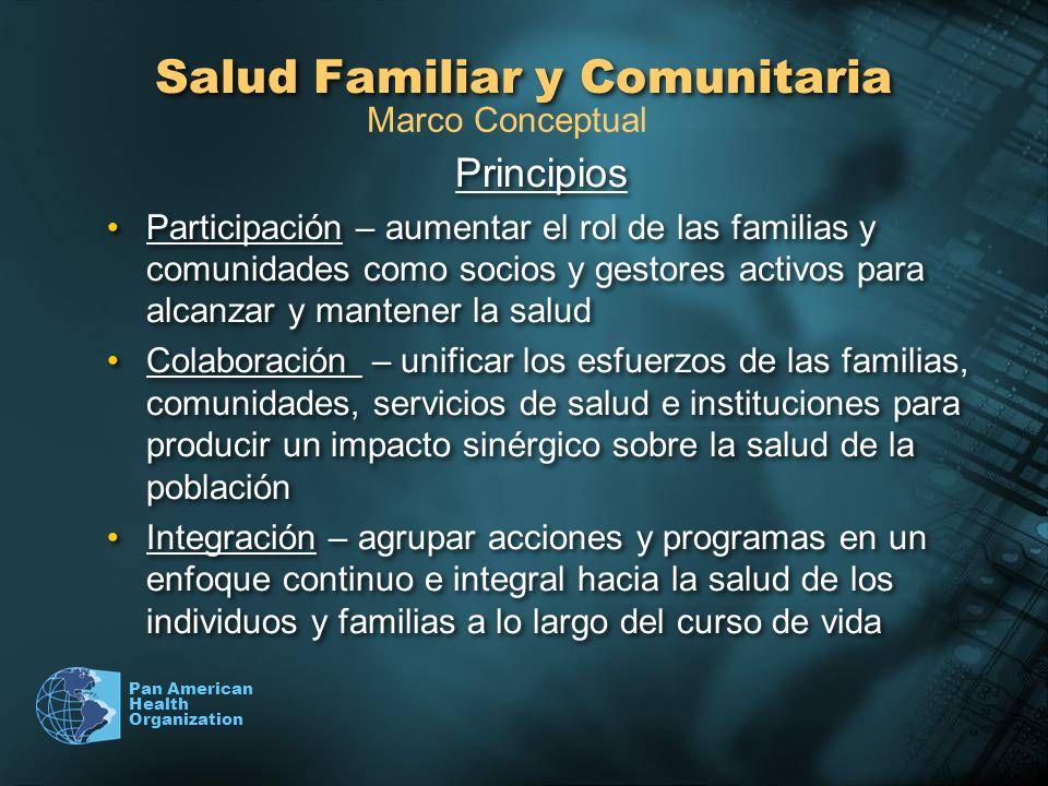 Pan American Health Organization Salud Familiar y Comunitaria Principios Oportunidad – aprovechar las interacciones de individuos y familias con los servicios de salud para aplicar intervenciones de salud simultáneamente y a tiempo.