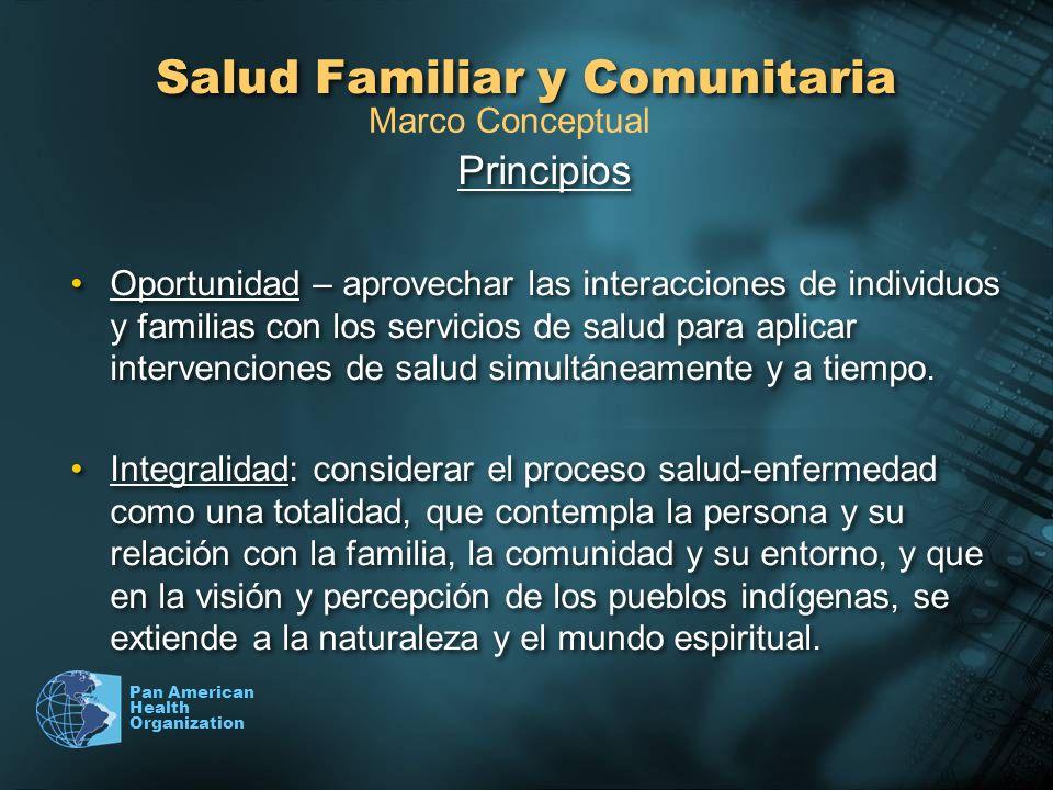Pan American Health Organization Salud Familiar y Comunitaria Principios Oportunidad – aprovechar las interacciones de individuos y familias con los s