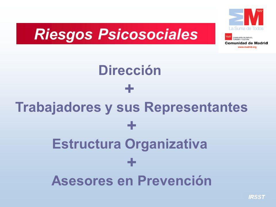Dirección + Trabajadores y sus Representantes + Estructura Organizativa + Asesores en Prevención Riesgos Psicosociales IRSST