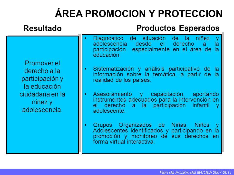 Diagnóstico de situación de la niñez y adolescencia desde el derecho a la participación especialmente en el área de la educación.