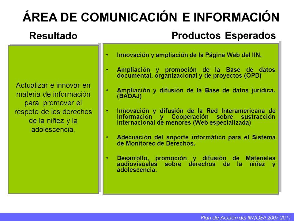 Innovación y ampliación de la Página Web del IIN. Ampliación y promoción de la Base de datos documental, organizacional y de proyectos (OPD) Ampliació