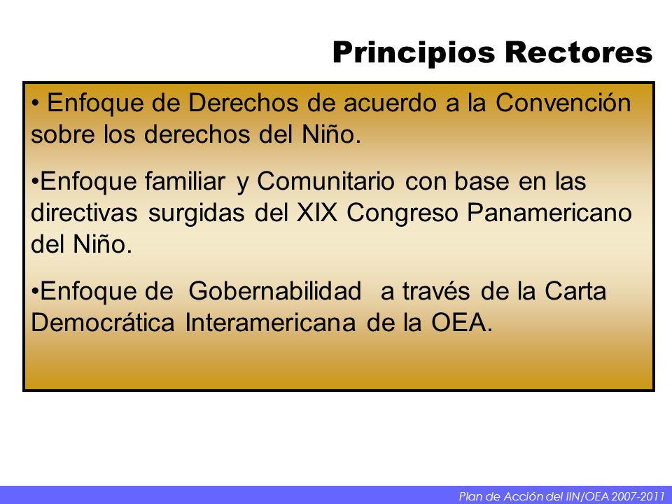 Principios Rectores Enfoque de Derechos de acuerdo a la Convención sobre los derechos del Niño. Enfoque familiar y Comunitario con base en las directi