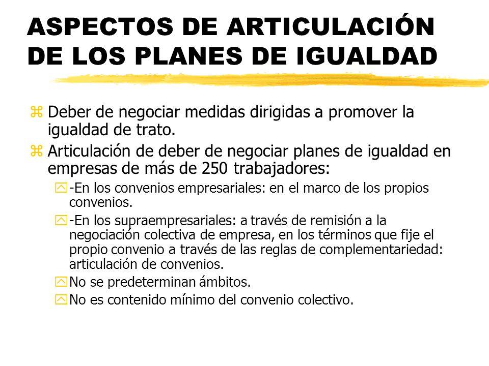 ASPECTOS DE ARTICULACIÓN DE LOS PLANES DE IGUALDAD zDeber de negociar medidas dirigidas a promover la igualdad de trato. zArticulación de deber de neg