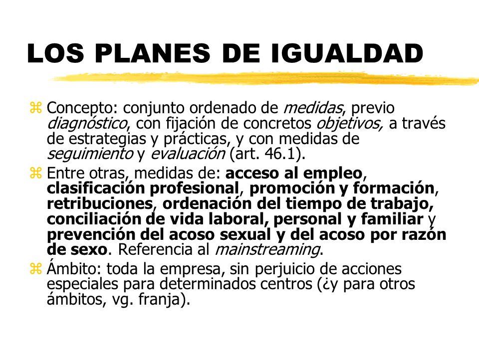 LOS PLANES DE IGUALDAD zConcepto: conjunto ordenado de medidas, previo diagnóstico, con fijación de concretos objetivos, a través de estrategias y prá