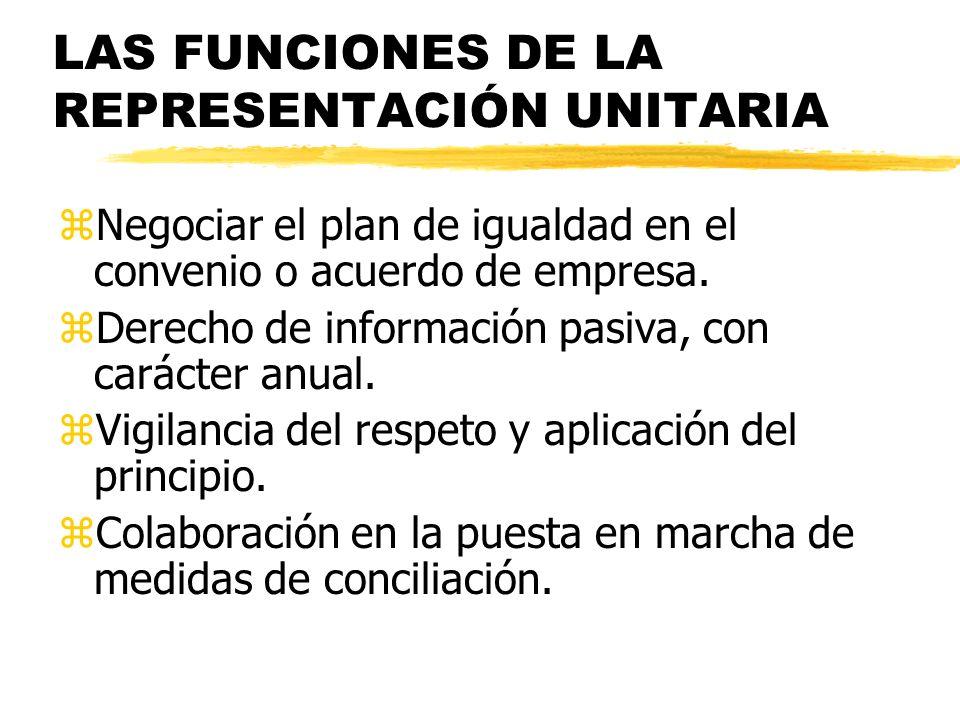 LAS FUNCIONES DE LA REPRESENTACIÓN UNITARIA zNegociar el plan de igualdad en el convenio o acuerdo de empresa. zDerecho de información pasiva, con car