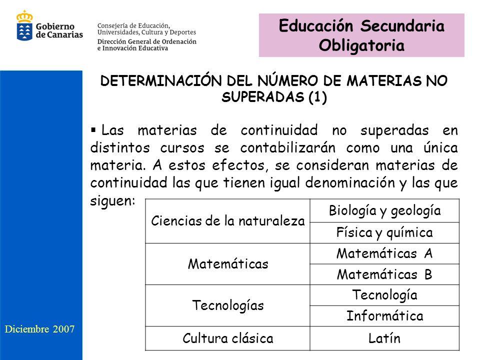 DETERMINACIÓN DEL NÚMERO DE MATERIAS NO SUPERADAS (1) Las materias de continuidad no superadas en distintos cursos se contabilizarán como una única ma
