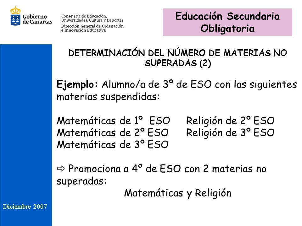 DETERMINACIÓN DEL NÚMERO DE MATERIAS NO SUPERADAS (2) Ejemplo: Alumno/a de 3º de ESO con las siguientes materias suspendidas: Matemáticas de 1º ESO Re