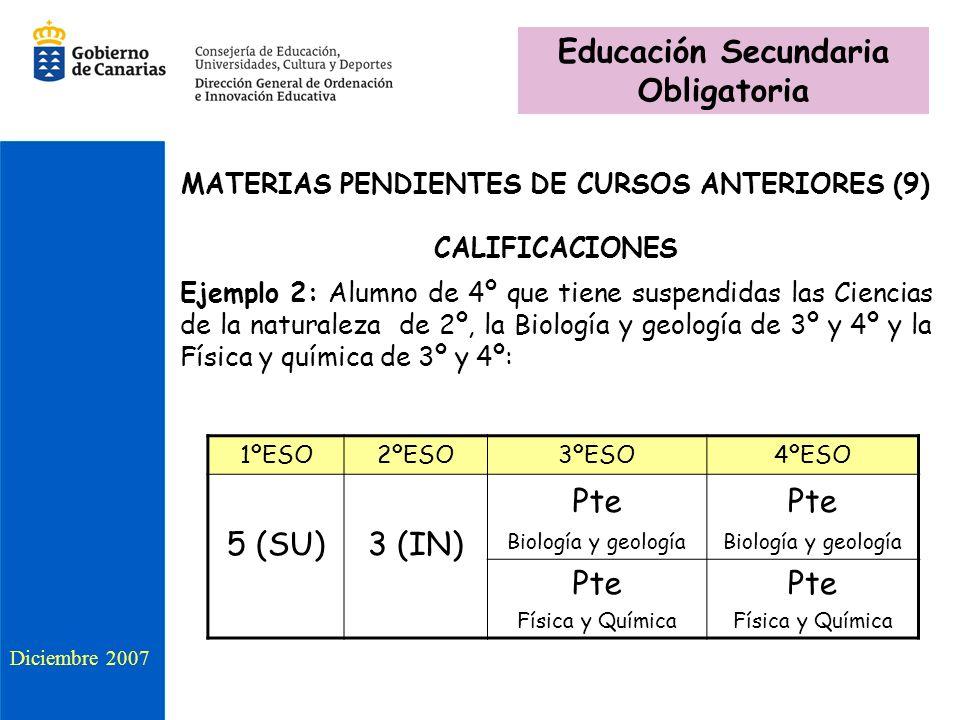 MATERIAS PENDIENTES DE CURSOS ANTERIORES (9) CALIFICACIONES Ejemplo 2: Alumno de 4º que tiene suspendidas las Ciencias de la naturaleza de 2º, la Biol