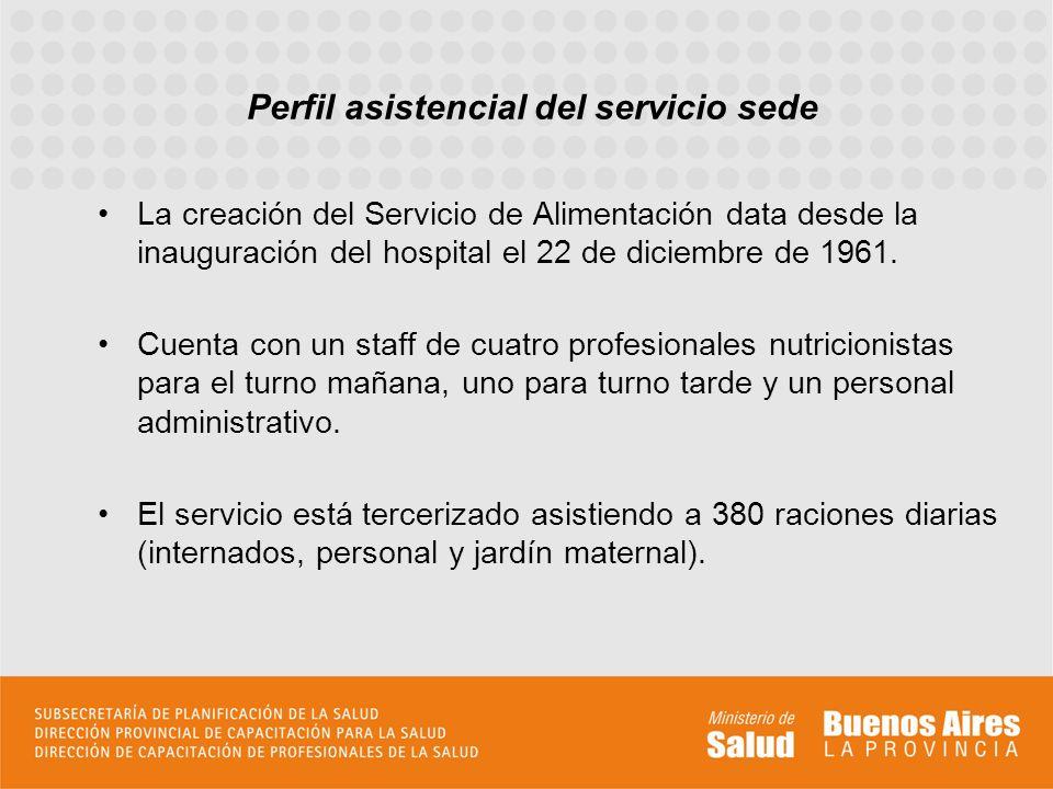 Perfil asistencial del servicio sede La creación del Servicio de Alimentación data desde la inauguración del hospital el 22 de diciembre de 1961.