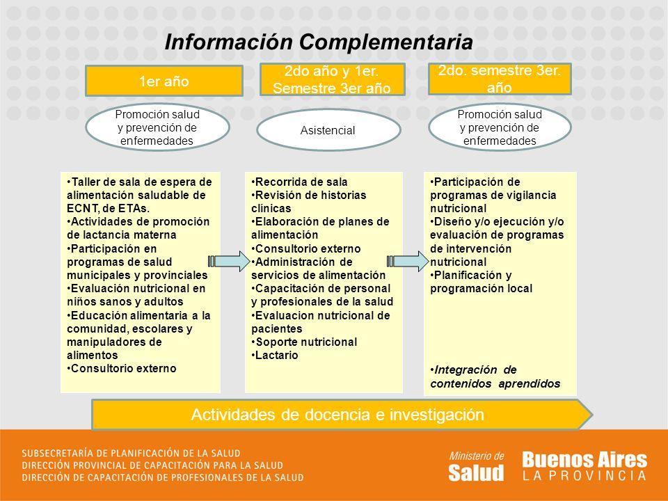 Información Complementaria 2do.semestre 3er. año 1er año 2do año y 1er.