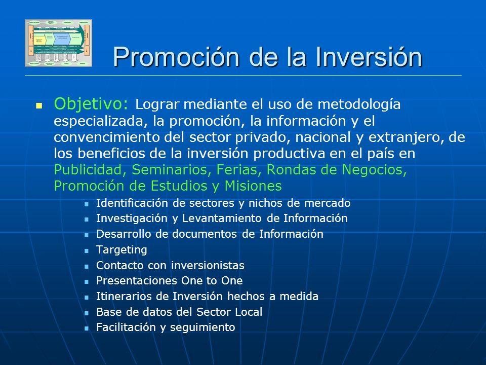 DESARROLLO SECTOR PRIVADO Promoción de la Inversión Objetivo: Lograr mediante el uso de metodología especializada, la promoción, la información y el c