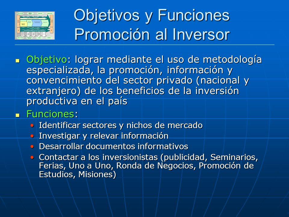 DESARROLLO SECTOR PRIVADO Objetivos y Funciones Promoción al Inversor Objetivo: lograr mediante el uso de metodología especializada, la promoción, inf