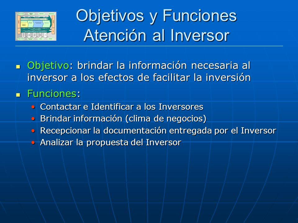 DESARROLLO SECTOR PRIVADO Objetivos y Funciones Atención al Inversor Objetivo: brindar la información necesaria al inversor a los efectos de facilitar