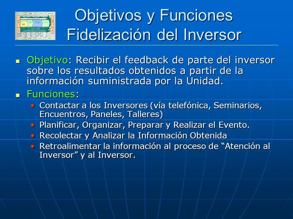 DESARROLLO SECTOR PRIVADO Objetivos y Funciones Fidelización del Inversor Objetivo: Recibir el feedback de parte del inversor sobre los resultados obt