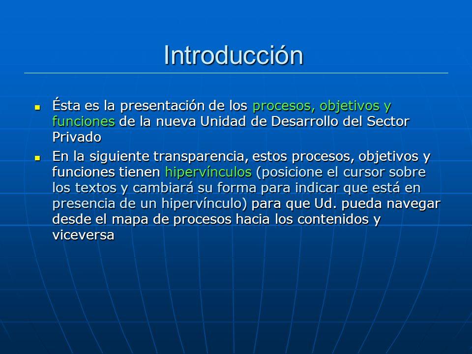 DESARROLLO SECTOR PRIVADO Introducción Ésta es la presentación de los procesos, objetivos y funciones de la nueva Unidad de Desarrollo del Sector Priv