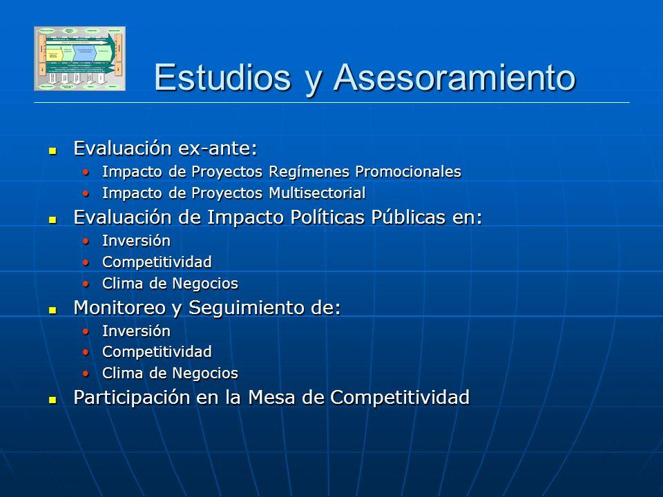 DESARROLLO SECTOR PRIVADO Estudios y Asesoramiento Evaluación ex-ante: Evaluación ex-ante: Impacto de Proyectos Regímenes PromocionalesImpacto de Proy