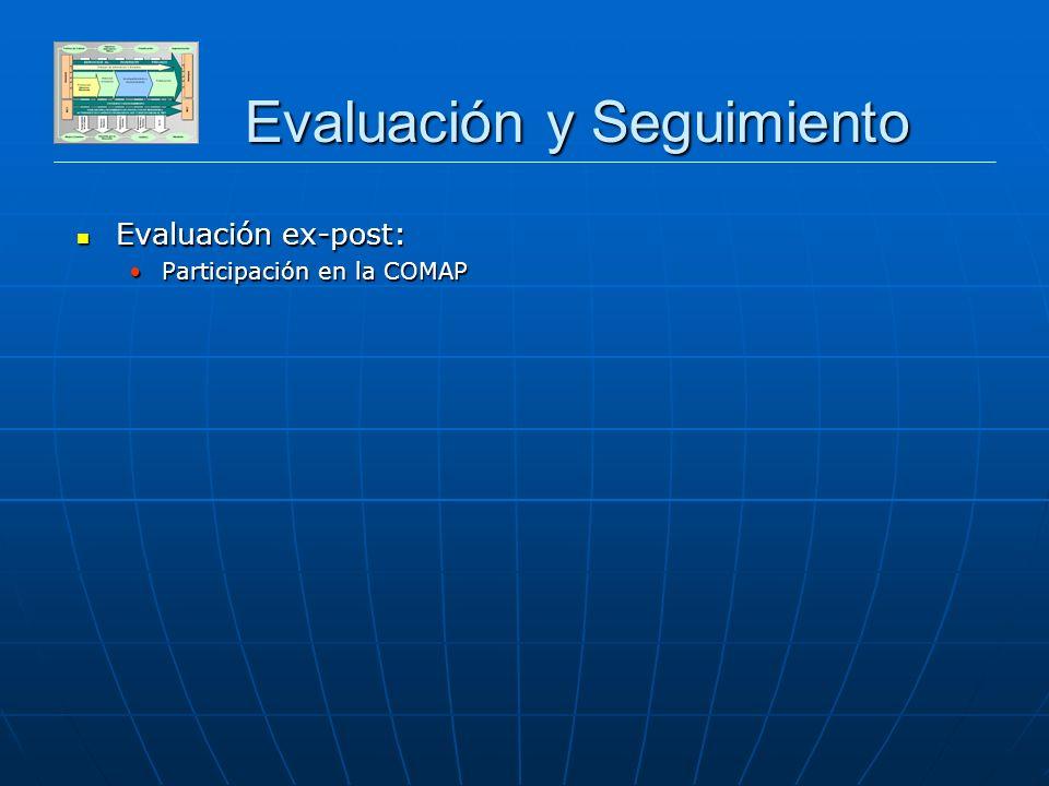 DESARROLLO SECTOR PRIVADO Evaluación y Seguimiento Evaluación ex-post: Evaluación ex-post: Participación en la COMAPParticipación en la COMAP