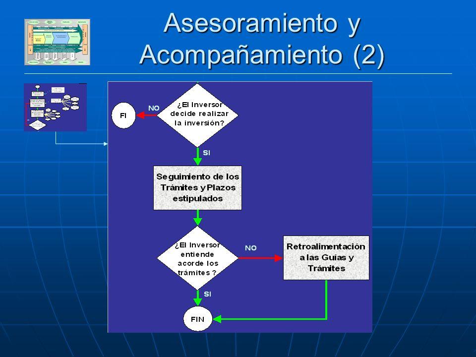 DESARROLLO SECTOR PRIVADO Asesoramiento y Acompañamiento (2)
