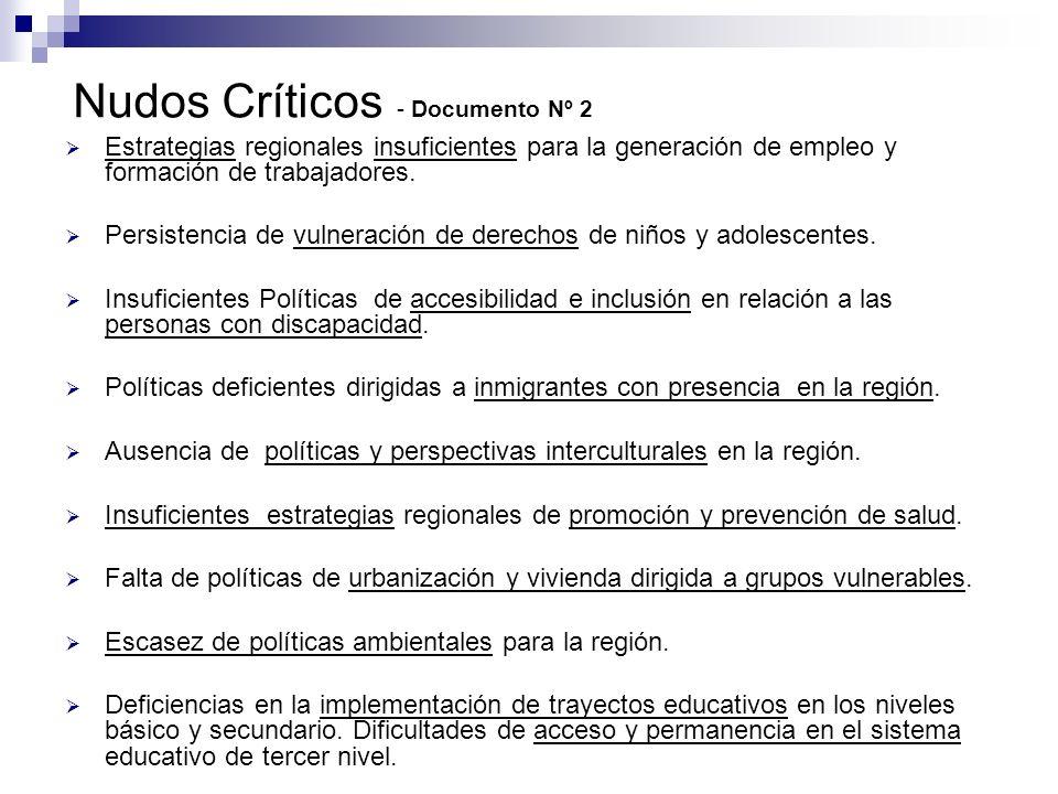 Nudos Críticos - Documento Nº 2 Estrategias regionales insuficientes para la generación de empleo y formación de trabajadores.