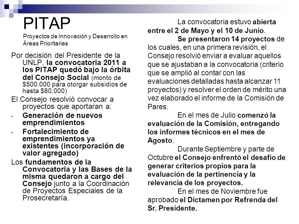 PITAP Proyectos de Innovación y Desarrollo en Áreas Prioritarias Por decisión del Presidente de la UNLP, la convocatoria 2011 a los PITAP quedó bajo la órbita del Consejo Social (monto de $500.000 para otorgar subsidios de hasta $80.000) El Consejo resolvió convocar a proyectos que aportaran a: - Generación de nuevos emprendimientos - Fortalecimiento de emprendimientos ya existentes (incorporación de valor agregado) Los fundamentos de la Convocatoria y las Bases de la misma quedaron a cargo del Consejo junto a la Coordinación de Proyectos Especiales de la Prosecretaría.