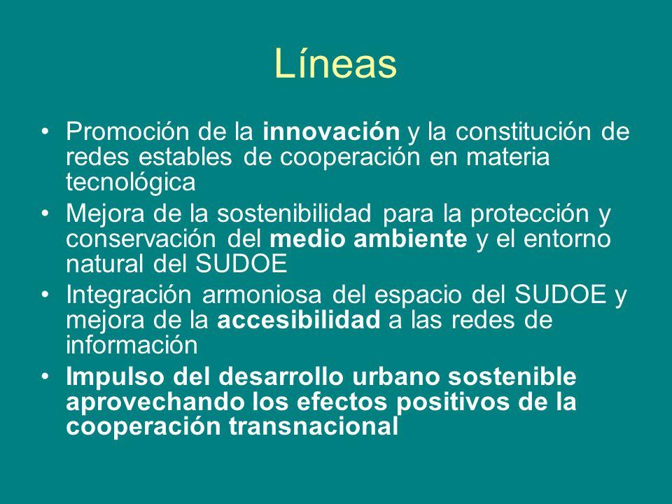 LINEA DE FINANCIACIÓN PROYECTO PROYECTO EQUUSTUR Impulso del desarrollo urbano sostenible aprovechando los efectos positivos de la cooperación transnacional