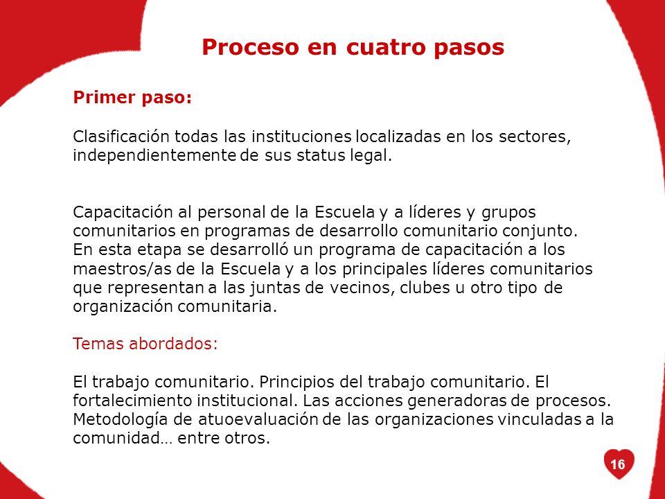 16 Proceso en cuatro pasos Primer paso: Clasificación todas las instituciones localizadas en los sectores, independientemente de sus status legal.