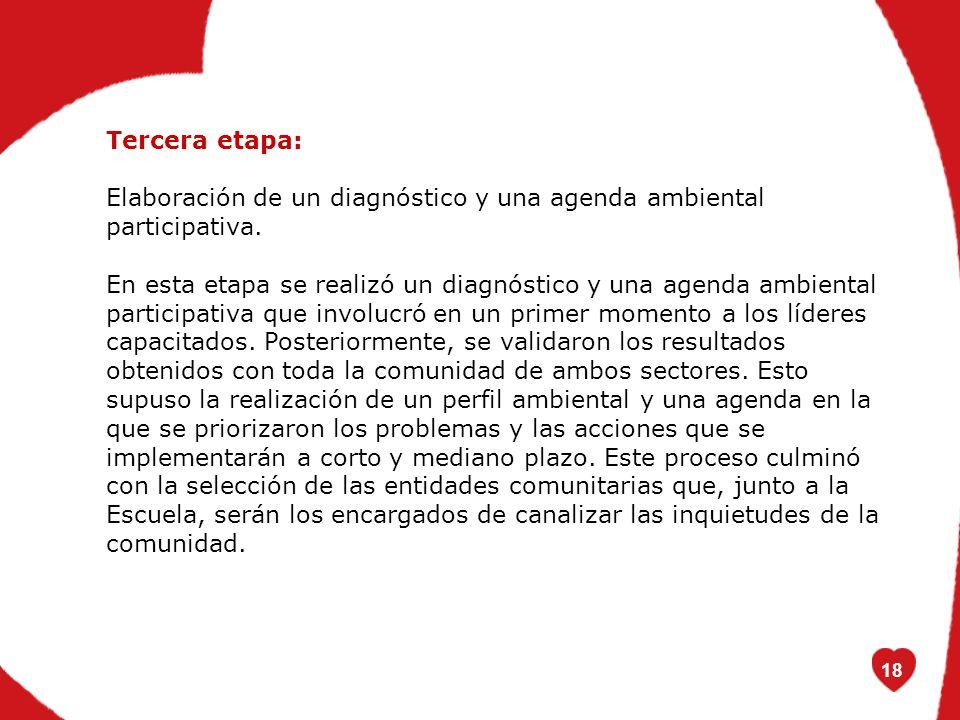 18 Tercera etapa: Elaboración de un diagnóstico y una agenda ambiental participativa.